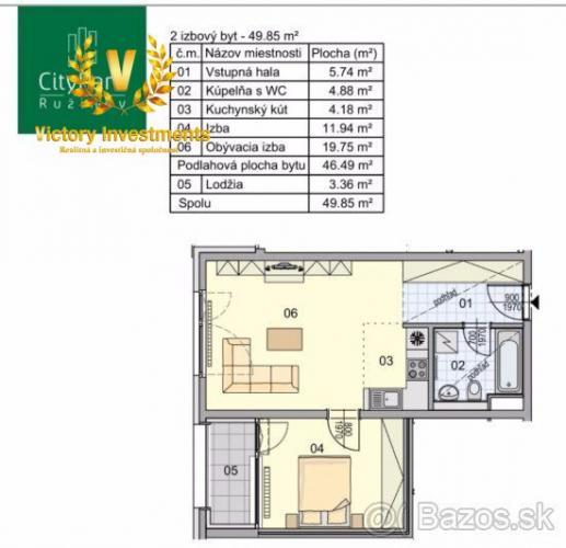 Reality PRENÁJOM - 2 izbový byt v novostavbe CITYPARK - Ružinov