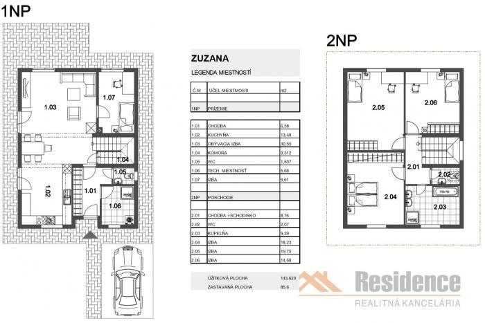 Reality Novostavba rodinného domu Zuzana na predaj blízko centra mesta Liptovský Mikuláš